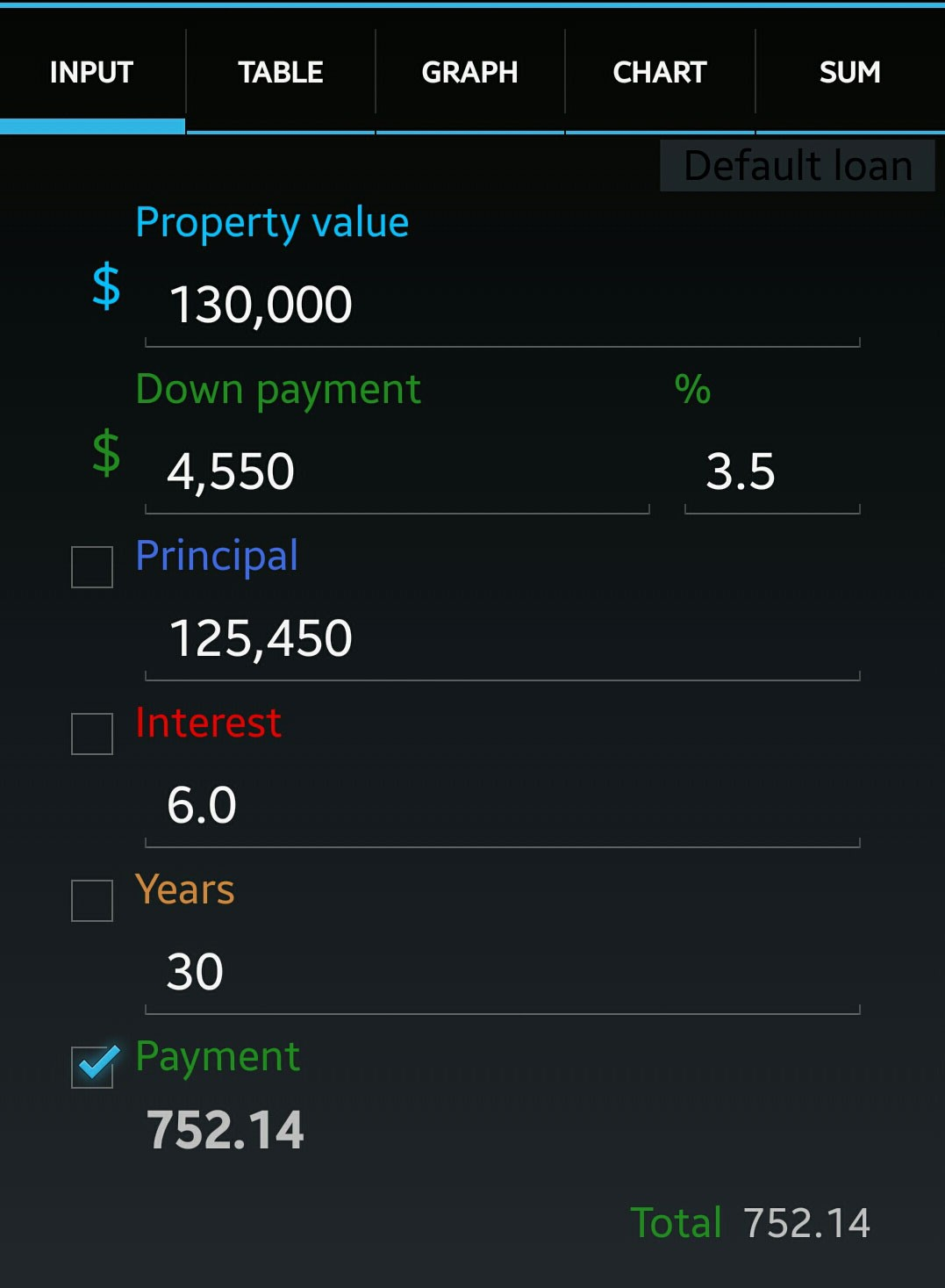 Monthly mortgage Calculator in Atlanta