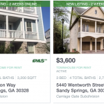 Sandy Springs homes for rent