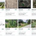 Lotes y terrenos de venta en Duluth